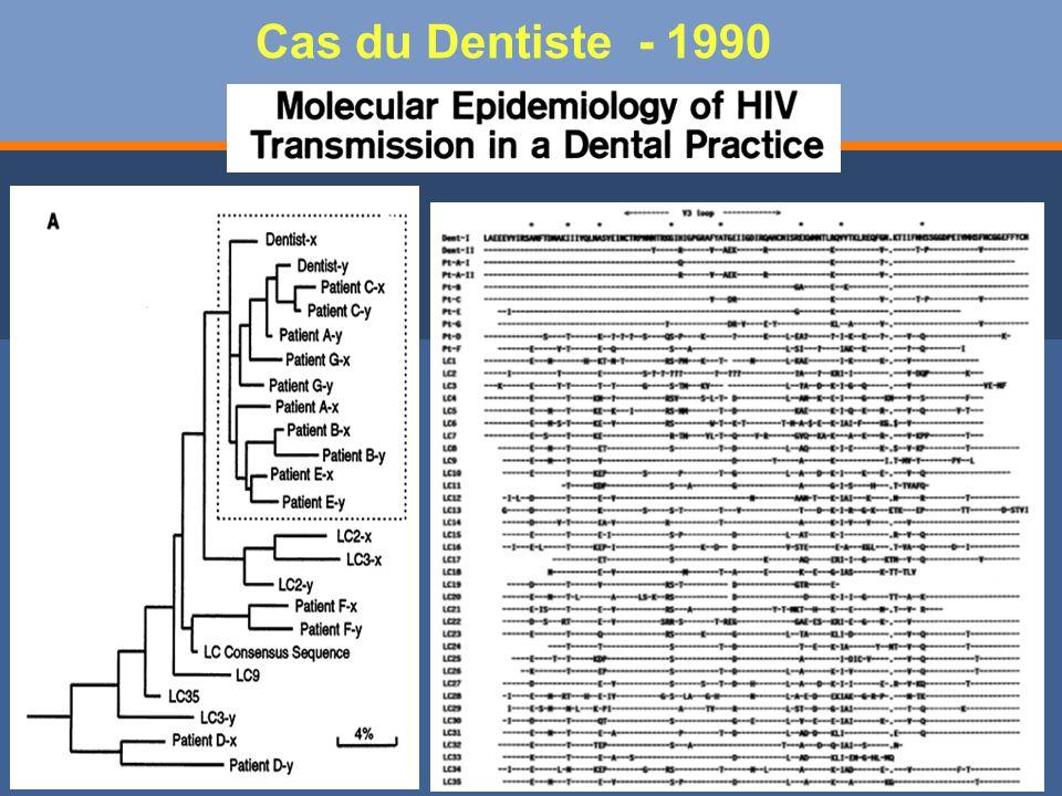 Cas du Dentiste - 1990