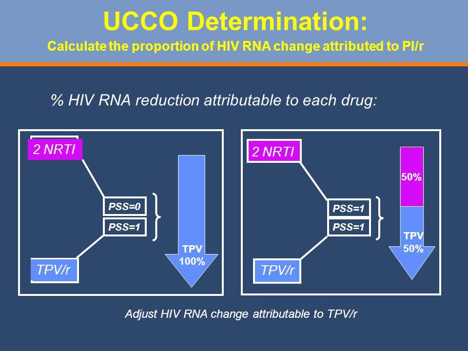 Adjust HIV RNA change attributable to TPV/r