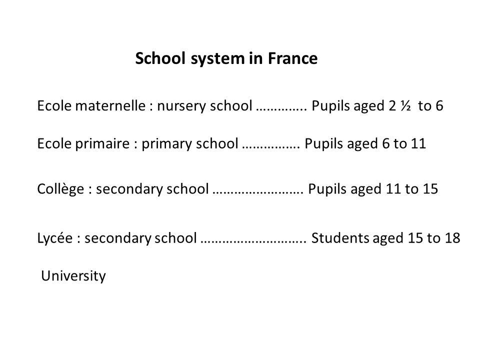 School system in France