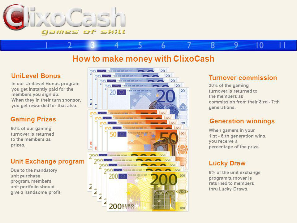 How to make money with ClixoCash