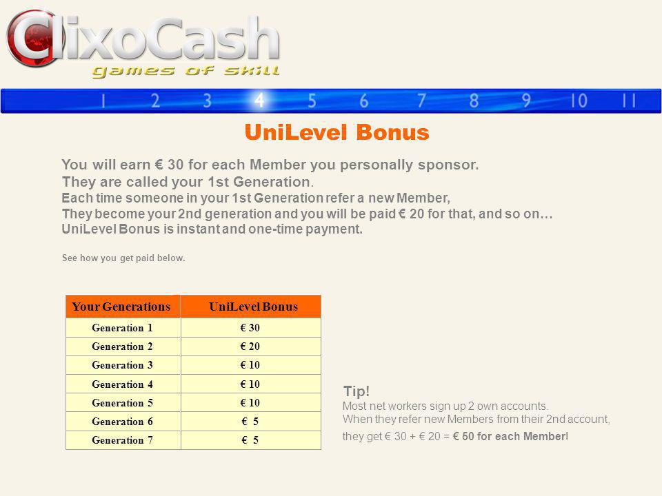 UniLevel Bonus You will earn € 30 for each Member you personally sponsor. They are called your 1st Generation.