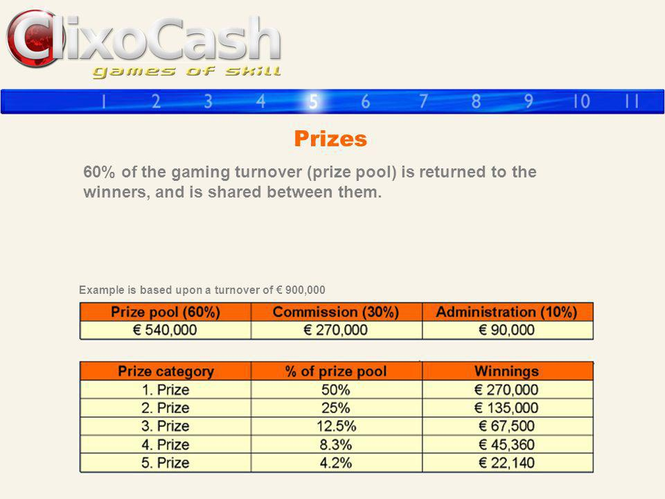 Prizes 60% of the gaming turnover (prize pool) is returned to the