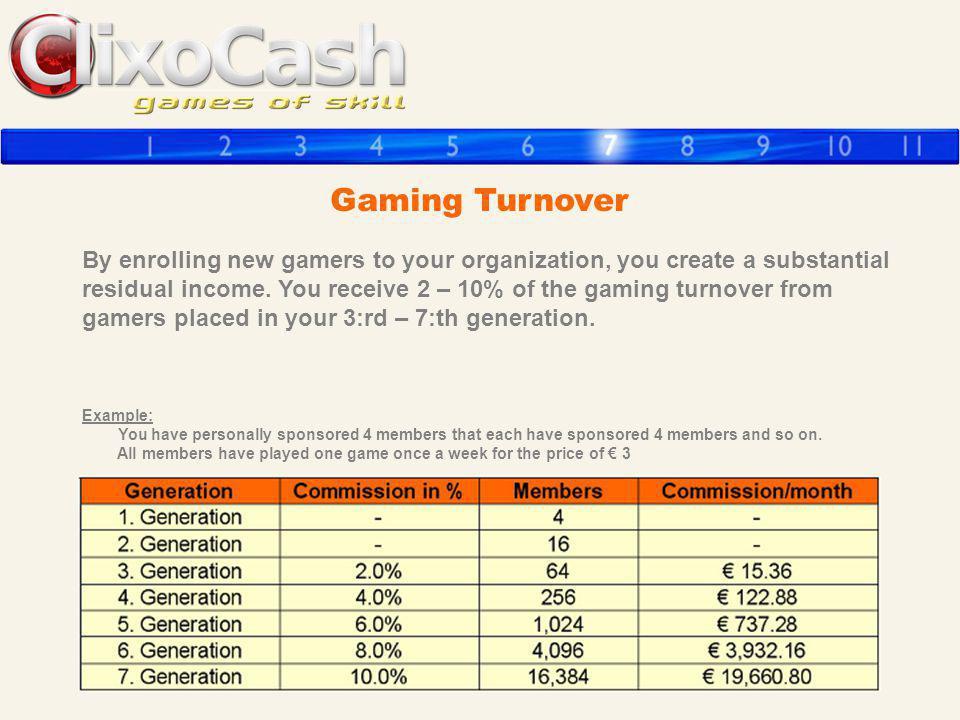 Gaming Turnover