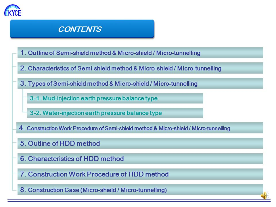 CONTENTS 1. Outline of Semi-shield method & Micro-shield / Micro-tunnelling.