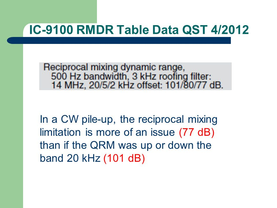 IC-9100 RMDR Table Data QST 4/2012