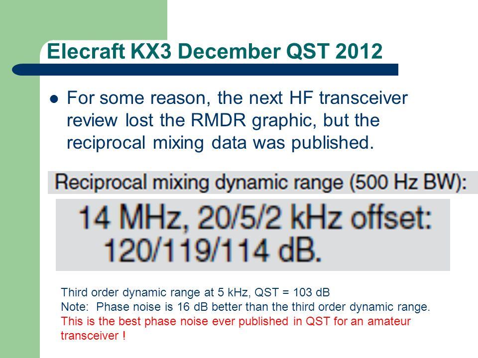 Elecraft KX3 December QST 2012