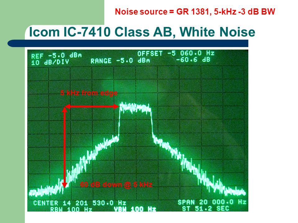 Icom IC-7410 Class AB, White Noise