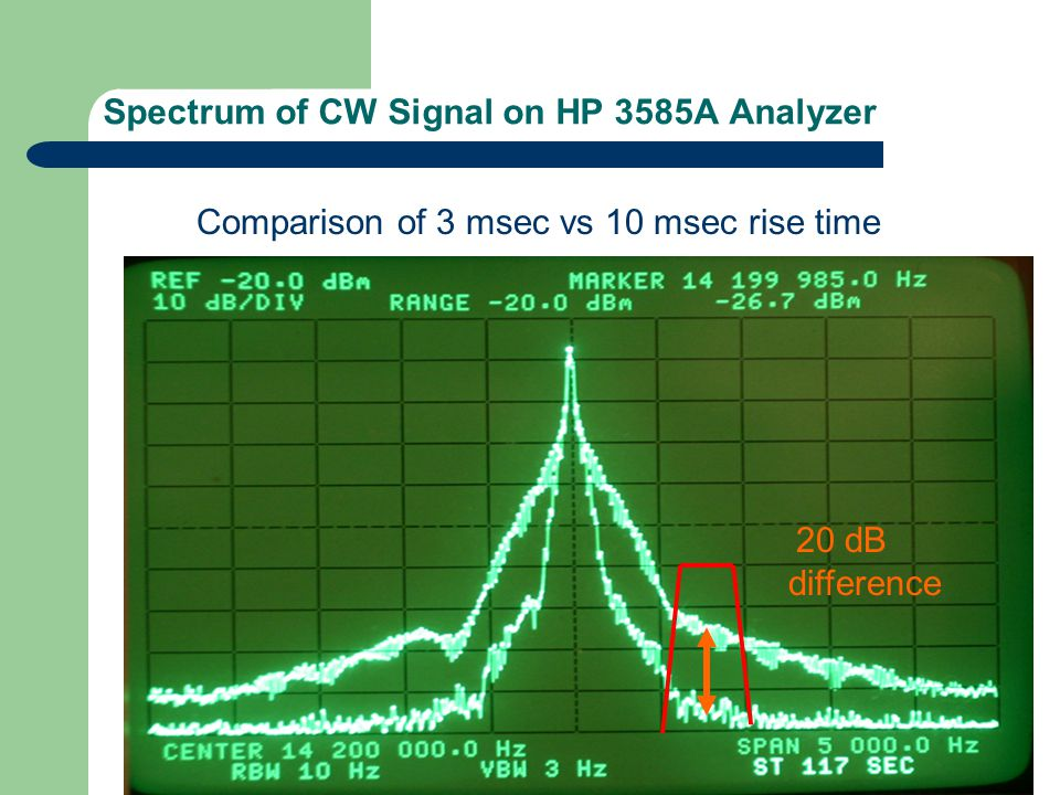 Spectrum of CW Signal on HP 3585A Analyzer