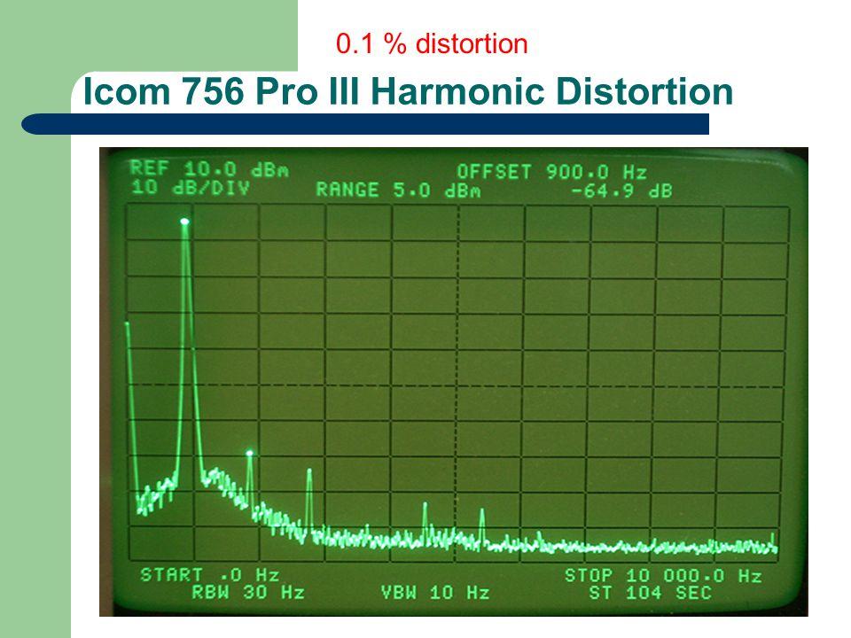 Icom 756 Pro III Harmonic Distortion