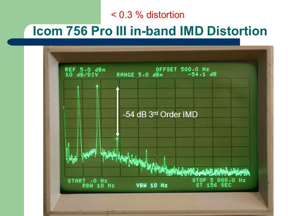 Icom 756 Pro III in-band IMD Distortion