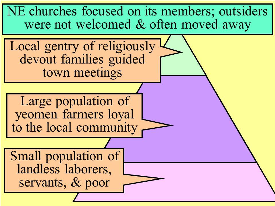 Social Hierarchy in New England