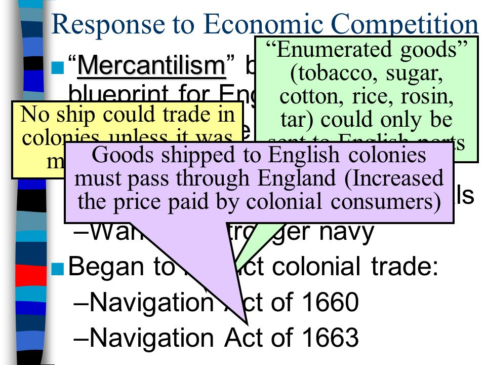 Response to Economic Competition