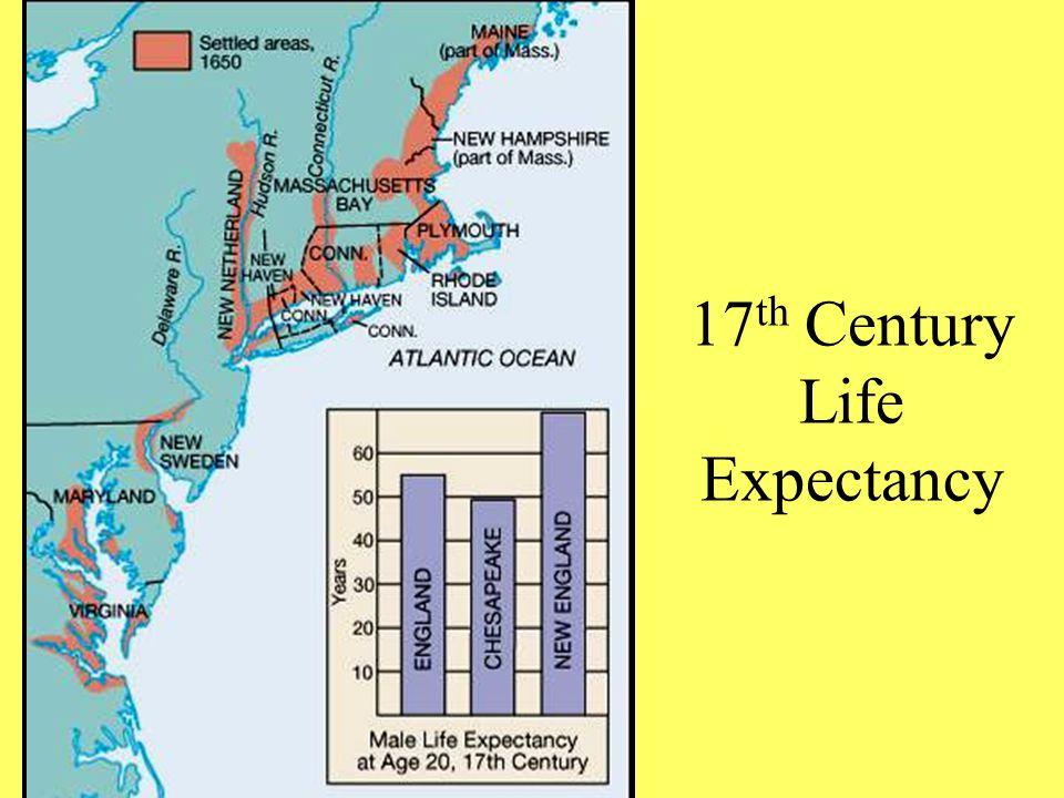 17th Century Life Expectancy