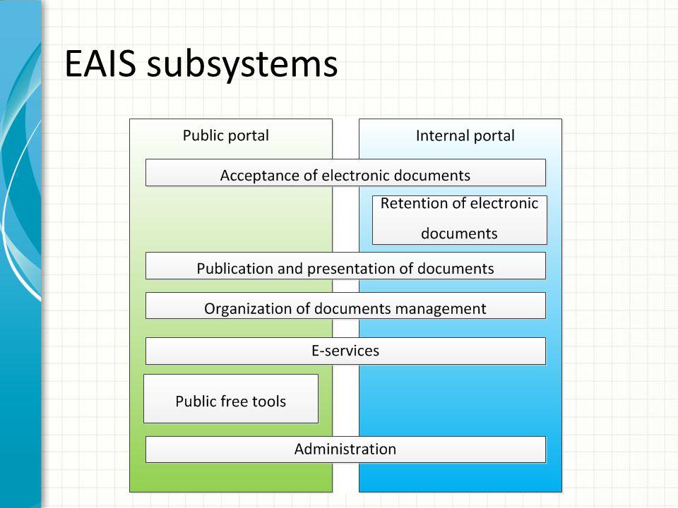 EAIS subsystems