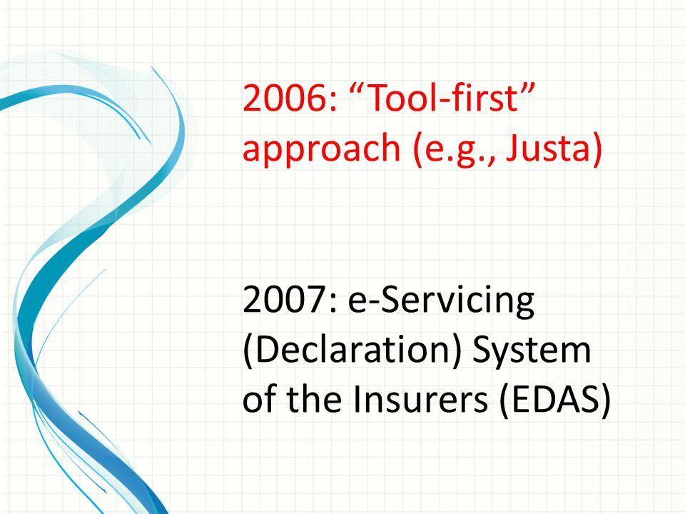 2006: Tool-first approach (e.g., Justa)