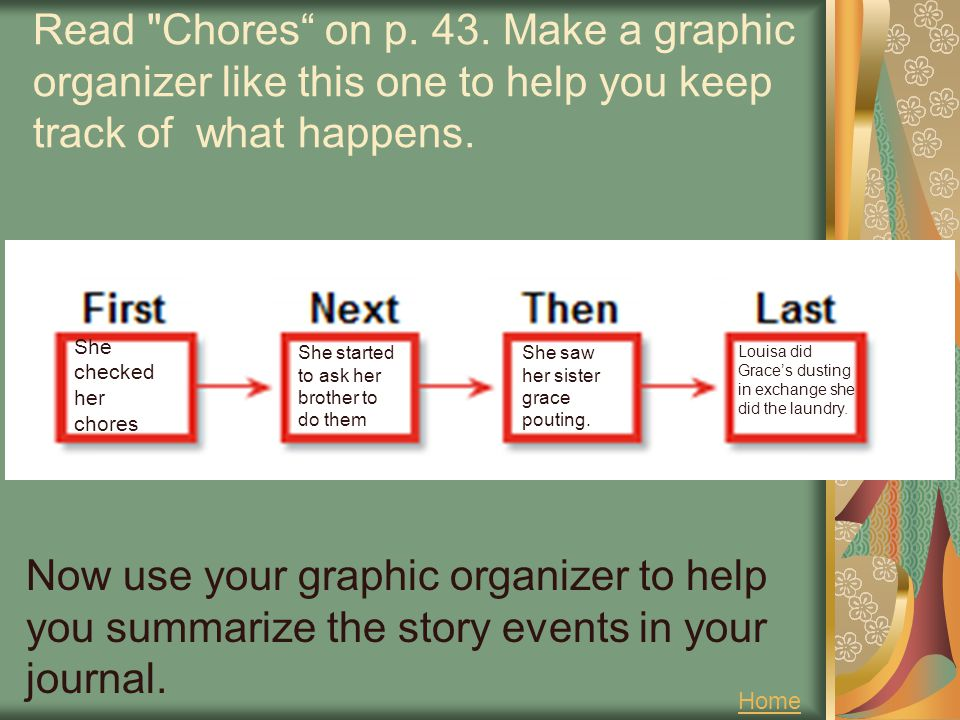 Read Chores on p. 43. Make a graphic organizer like this one to help you keep track of what happens.