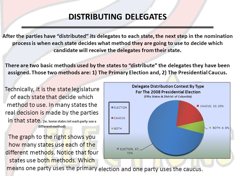 DISTRIBUTING DELEGATES