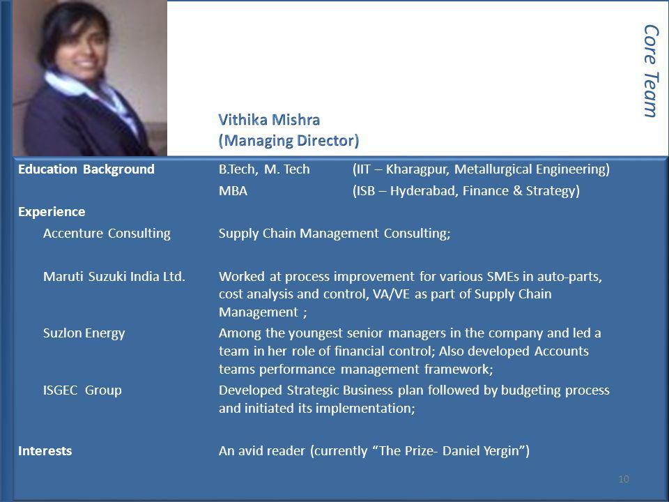 Core Team Vithika Mishra (Managing Director)