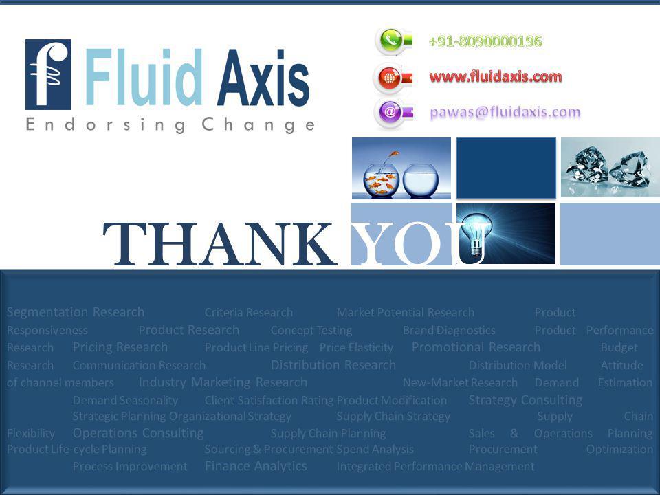 THANK YOU +91-8090000196 www.fluidaxis.com pawas@fluidaxis.com