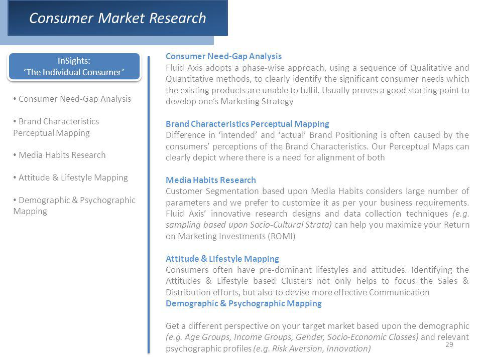Consumer Market Research