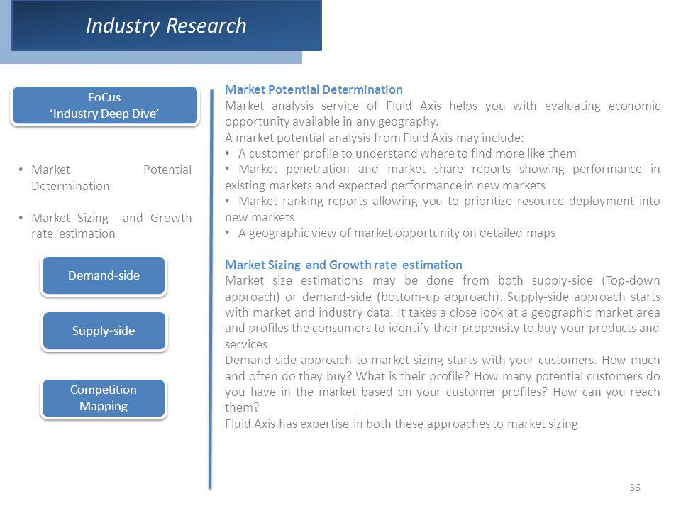 Industry Research Market Potential Determination FoCus