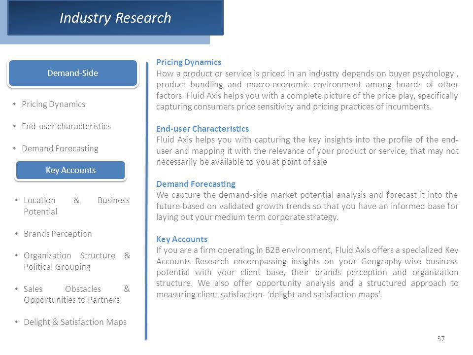 Industry Research Pricing Dynamics