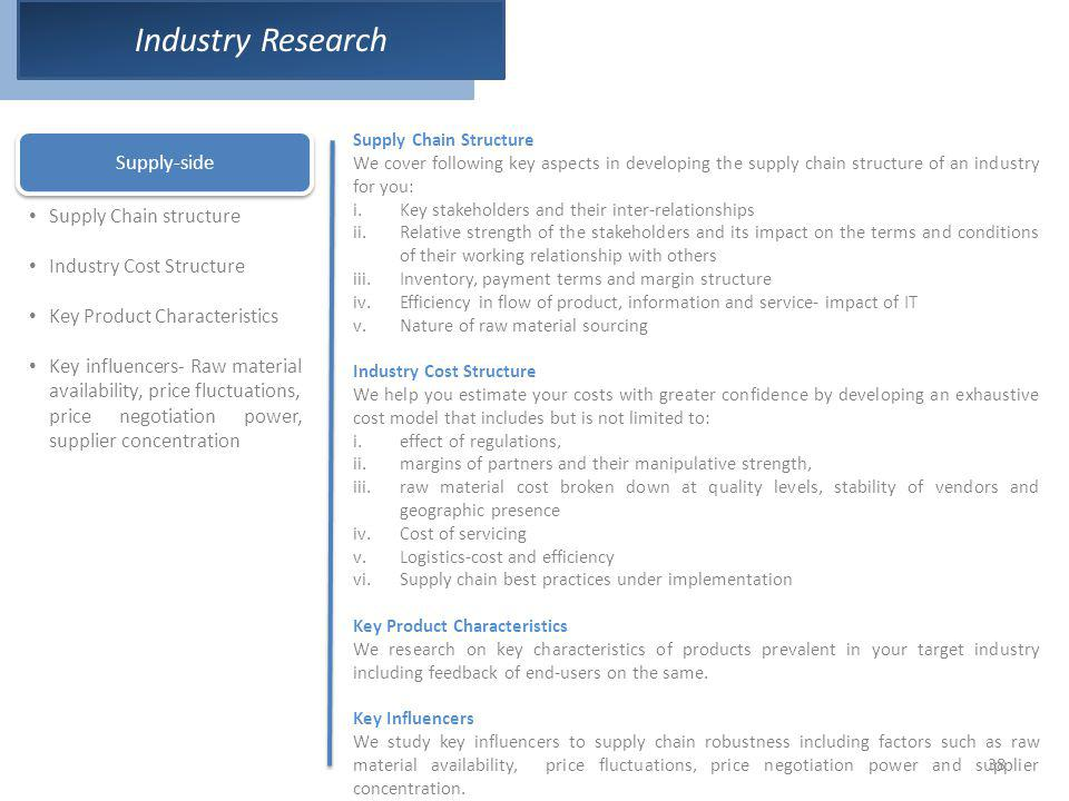 Industry Research Supply-side Supply Chain structure