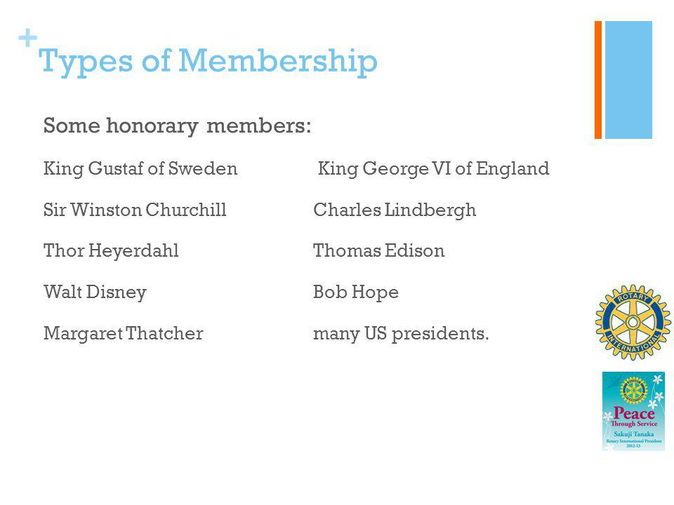 Types of Membership Some honorary members: