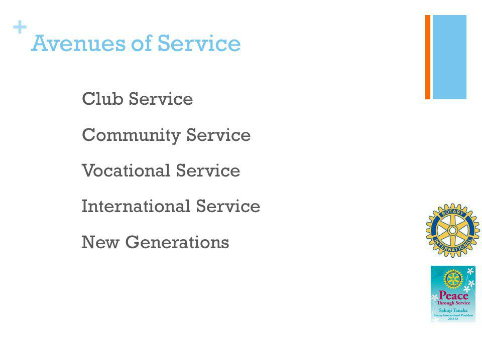 Avenues of Service Club Service Community Service Vocational Service International Service New Generations