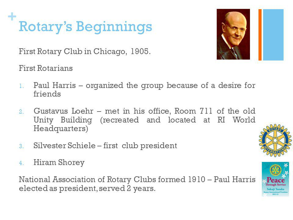 Rotary's Beginnings First Rotary Club in Chicago, 1905.