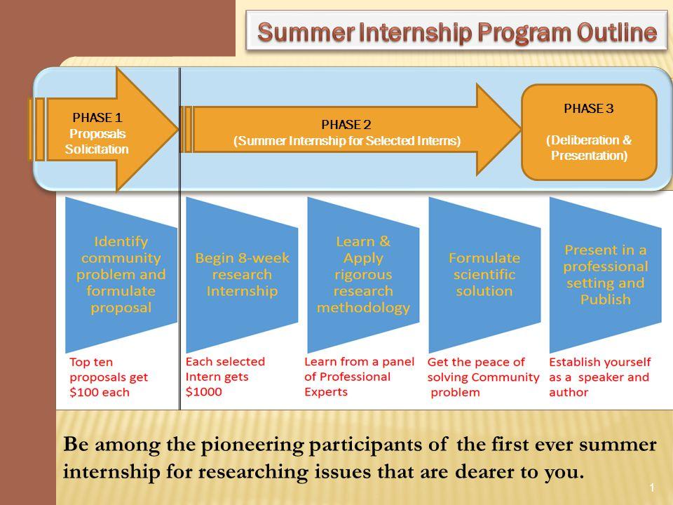 Summer Internship Program Outline