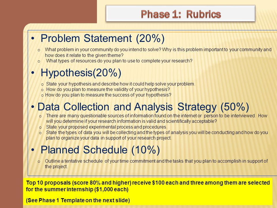 Data Collection and Analysis Strategy (50%)