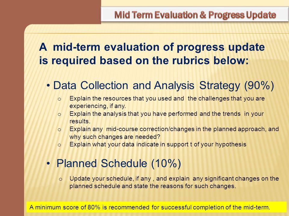Mid Term Evaluation & Progress Update