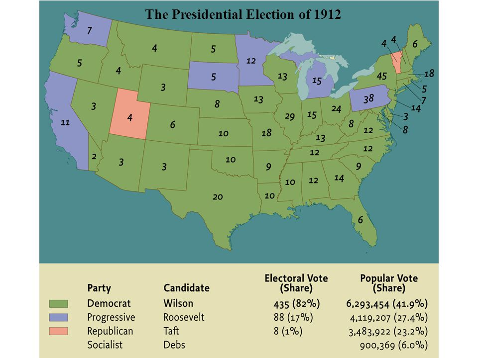 The Presidential Election of 1912 • pg. 715