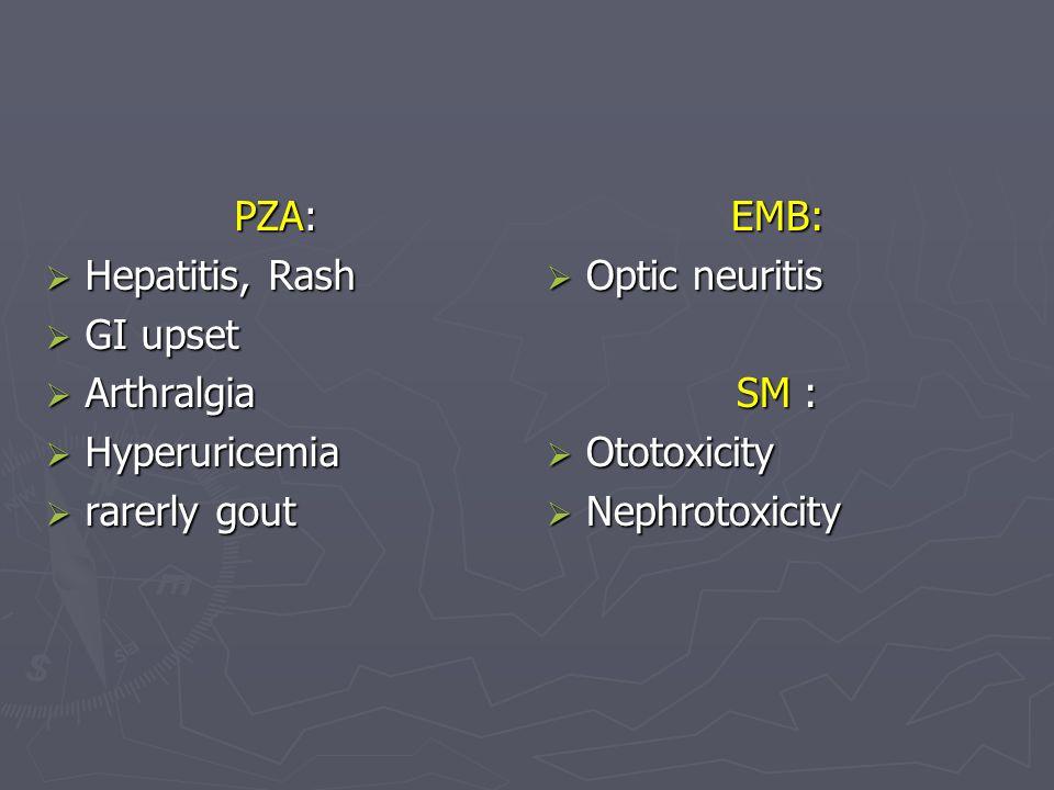 PZA: Hepatitis, Rash. GI upset. Arthralgia. Hyperuricemia. rarerly gout. EMB: Optic neuritis.