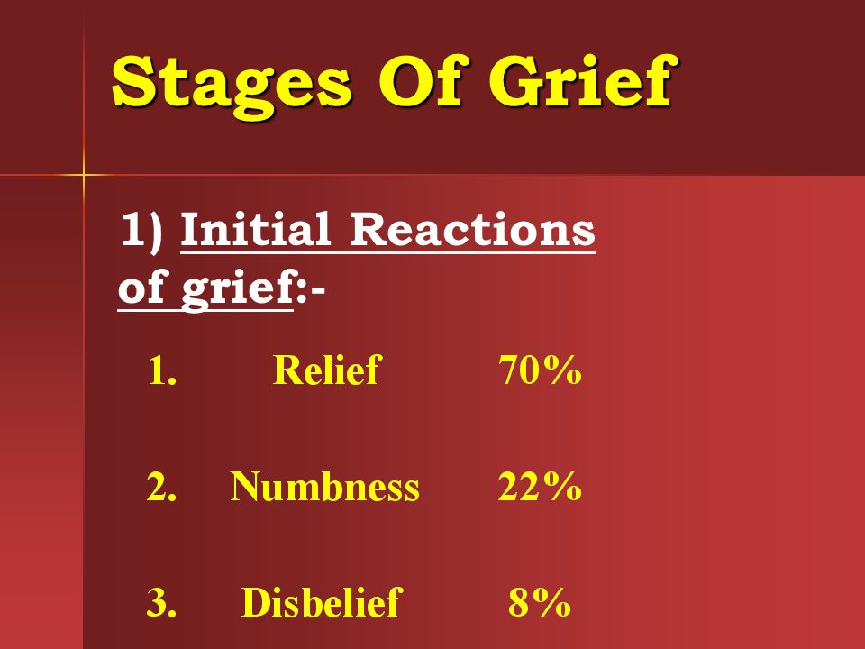 Stages Of Grief 1) Initial Reactions of grief:-