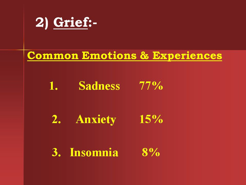 2) Grief:- Common Emotions & Experiences