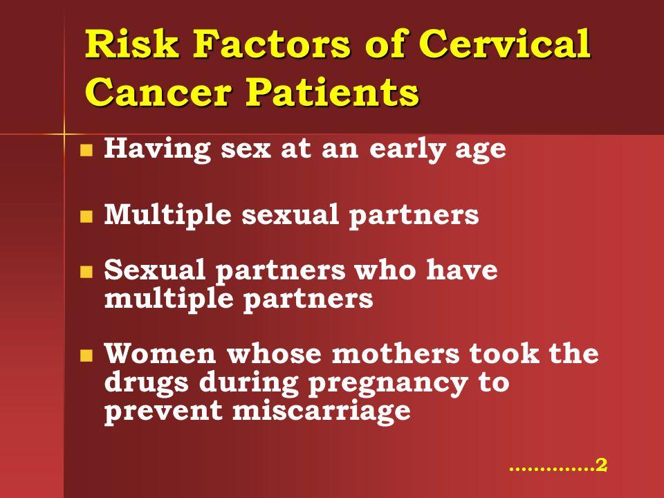 Risk Factors of Cervical Cancer Patients