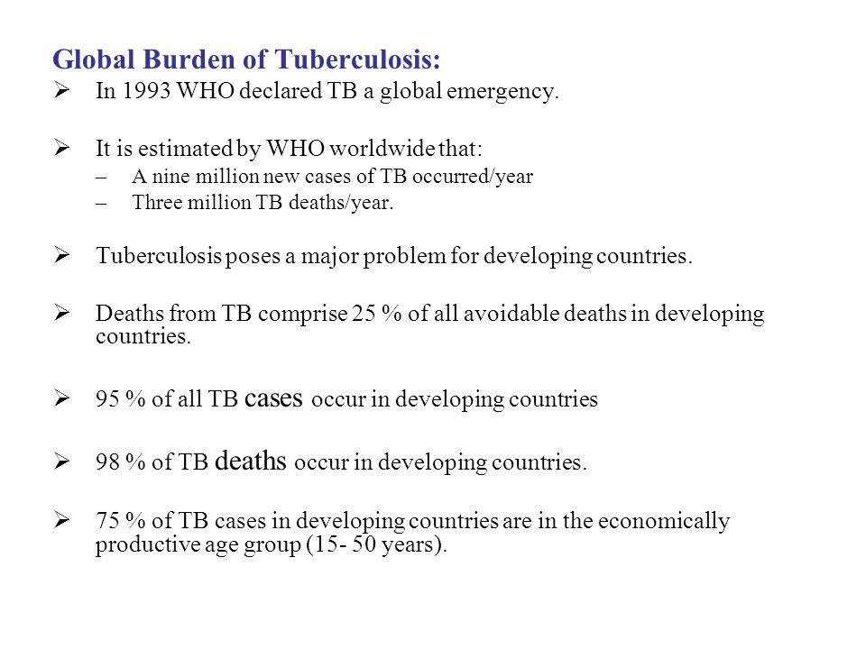 Global Burden of Tuberculosis: