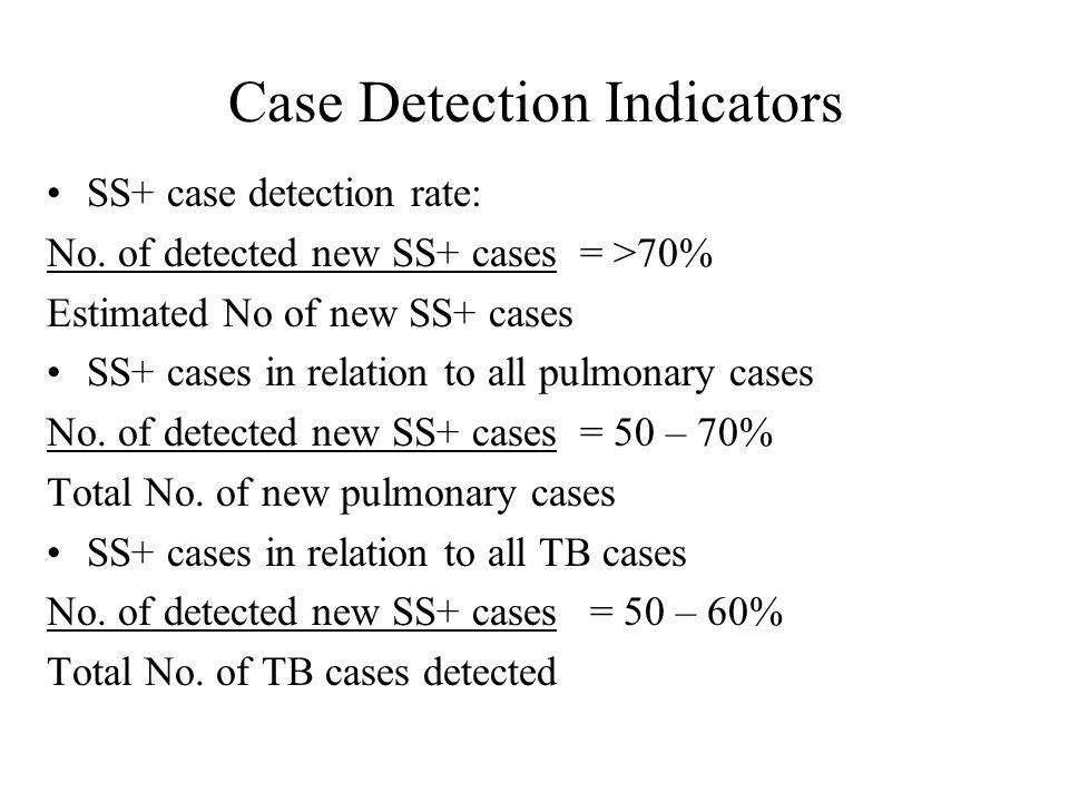 Case Detection Indicators