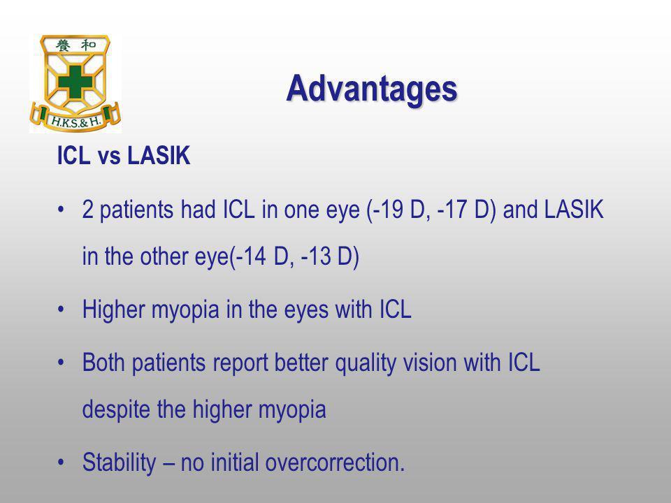Advantages ICL vs LASIK
