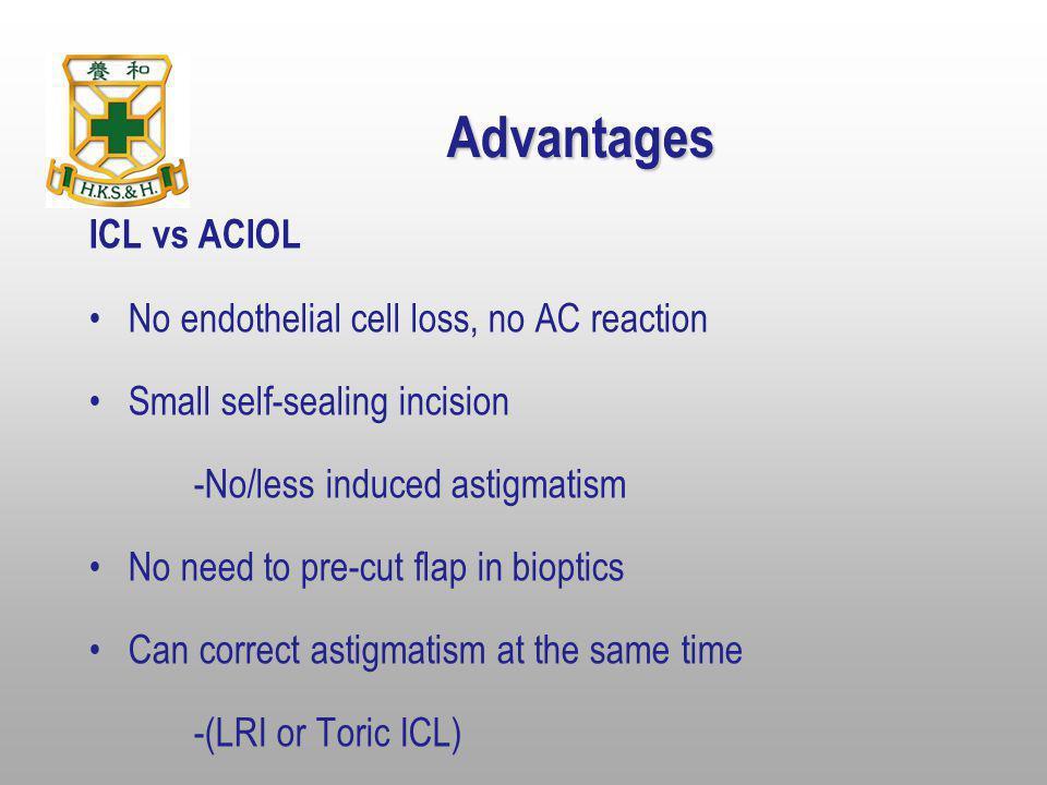 Advantages ICL vs ACIOL No endothelial cell loss, no AC reaction
