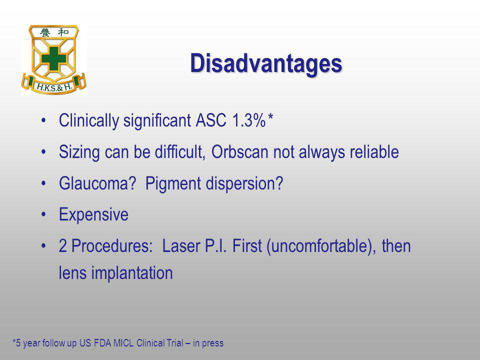 Disadvantages Clinically significant ASC 1.3%*