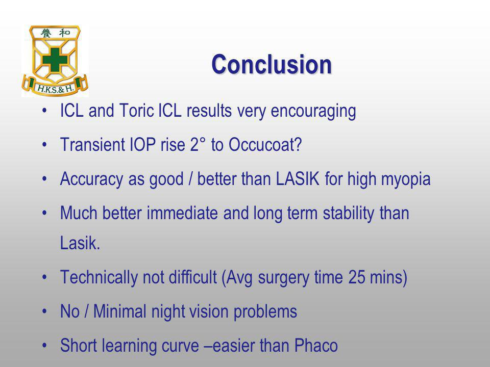 Conclusion ICL and Toric ICL results very encouraging