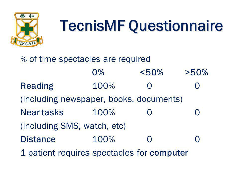 TecnisMF Questionnaire