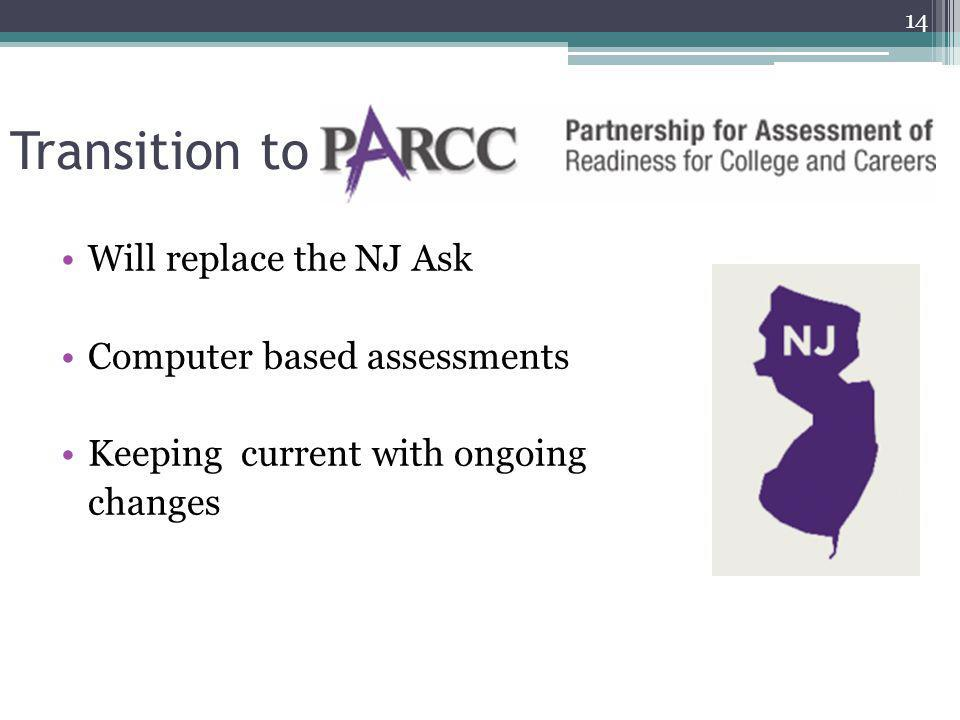 Transition to Will replace the NJ Ask Computer based assessments