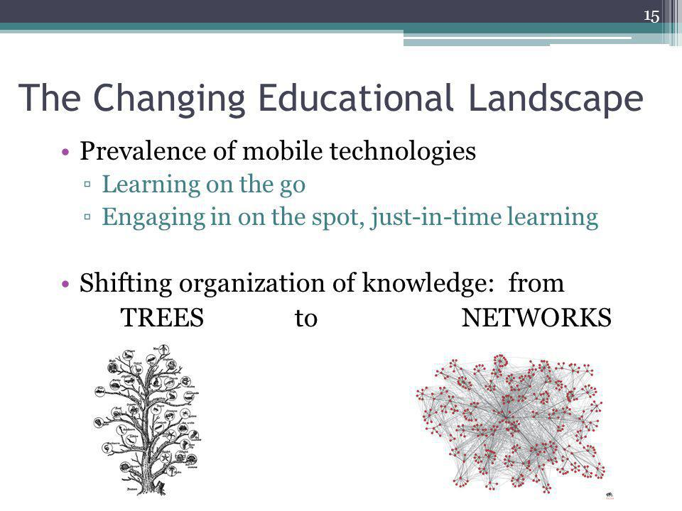 The Changing Educational Landscape