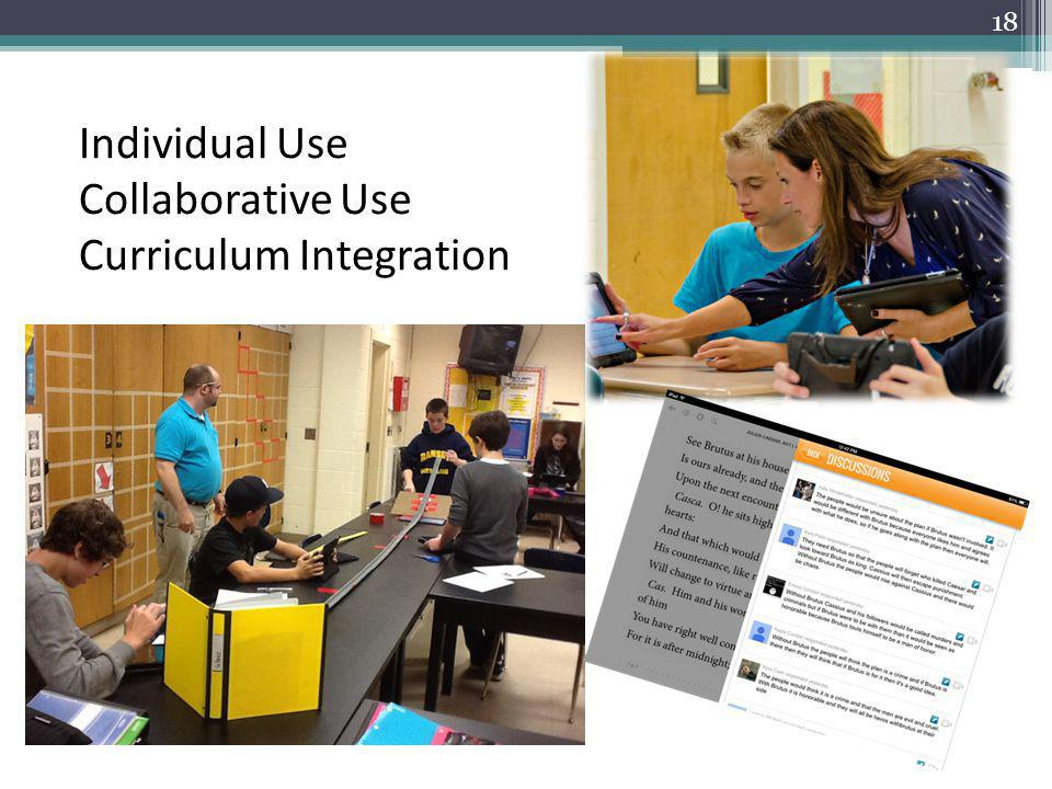 Individual Use Collaborative Use Curriculum Integration