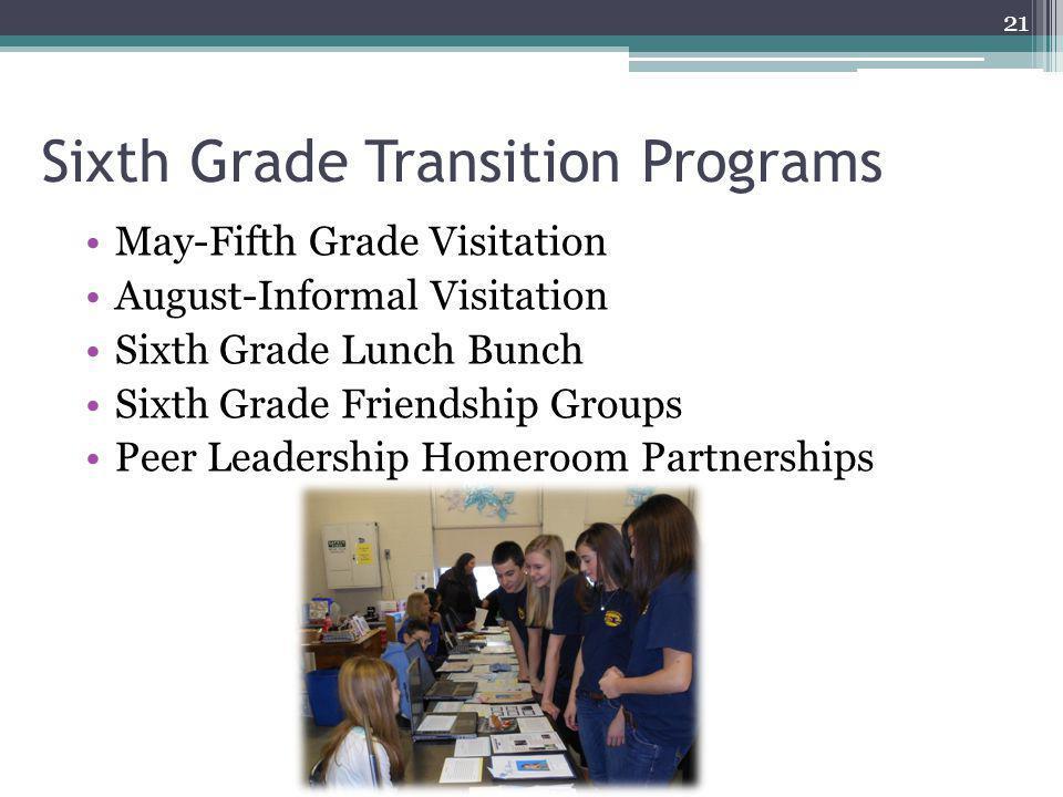 Sixth Grade Transition Programs