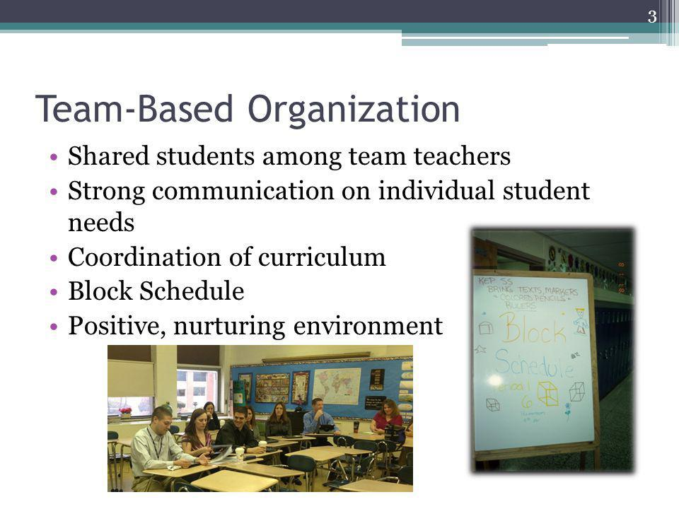 Team-Based Organization